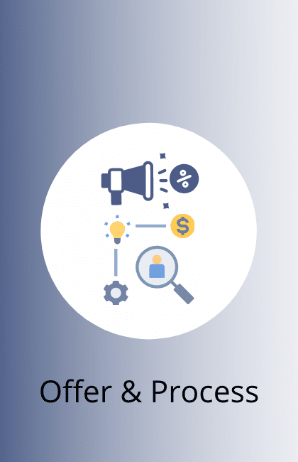 offer&process Icon